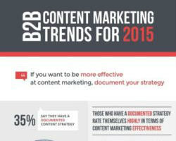 b2b-content-marketing-trends-Featured